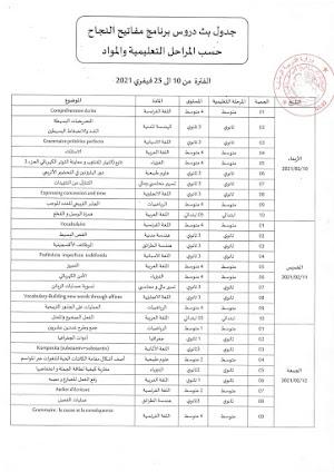 جدول بث مفاتيح النجاح حسب المراحل التعليمية و المواد