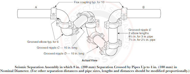 Seismic separation assembly