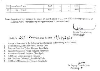 Panchkula DC rate 2020-21 page 4