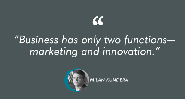 Importance of Marketing for Business