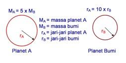 Planet A dan Planet B