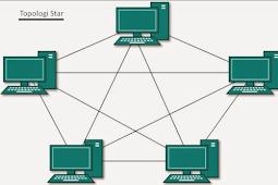 Topologi Jaringan Star ( Pengertian, Fungsi, Kelebihan, Kekurangan)