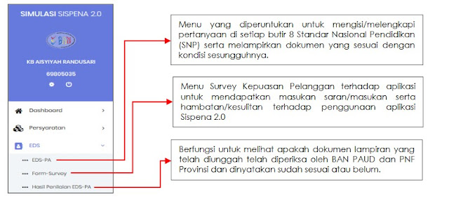 Panduan EDS PA (Evaluasi Diri Satuan Prasyarat Akreditasi) Sispena V2
