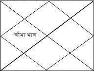 sukh shanti kaise aati hai,