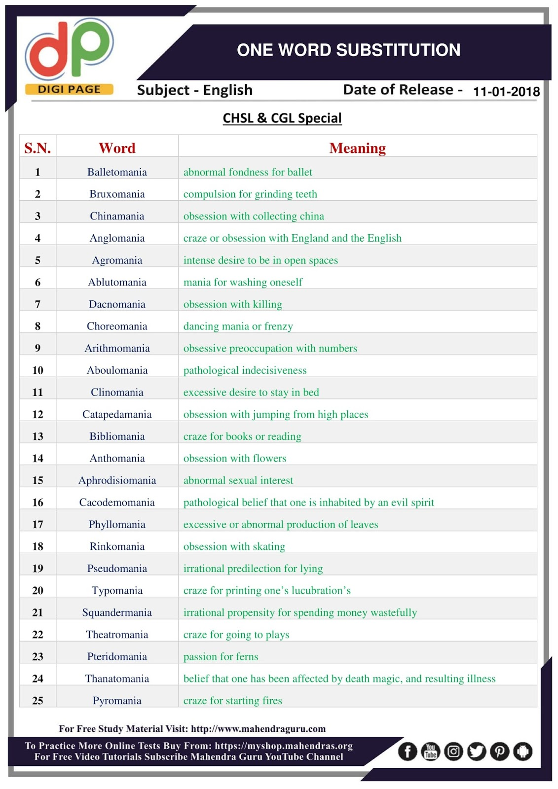 Word ssc one for substitution pdf