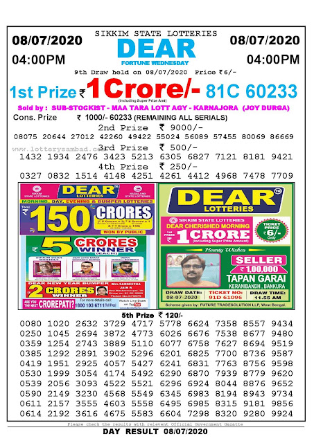 Sikkim State Lotteries 08-07-2020 Lottery Sambad Result 04:00 PM