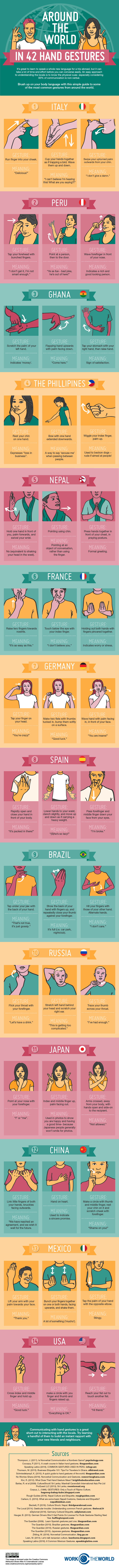 What is the Meaning of Hand Gestures in Various Parts of the World? #infographic