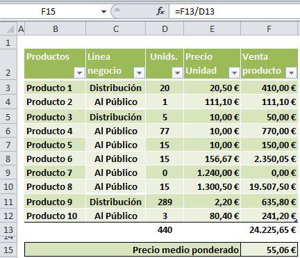témporaExcel Precio Medio Ponderado con la función SUMAPRODUCTO en - formato inventario en excel