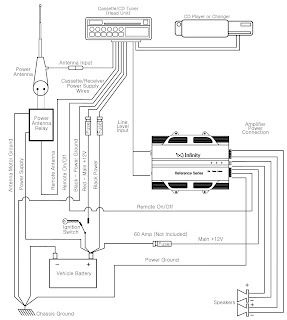 infinity car audio wiring diagram infinity image infinity ref610a power amplifier car audio wiring diagram on infinity car audio wiring diagram