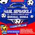 Hasil Pertandingan Sepakbola Tanggal 14 - 15 September 2020