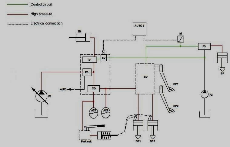 Tractor parts and attachments: Main braking circuit of