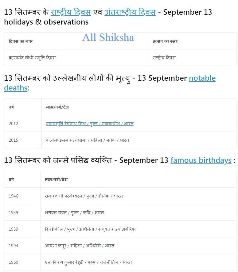 History of 13 September