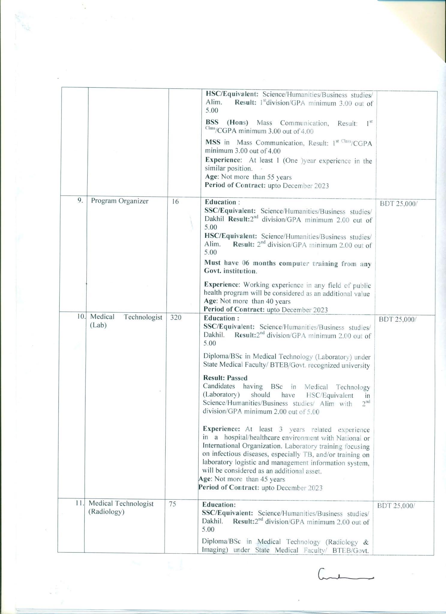 স্বাস্থ্য অধিদপ্তরে নিয়োগ বিজ্ঞপ্তি ২০২১ - Health department Job Circular 2021 - সরকারি চাকরির খবর ২০২১-২০২২