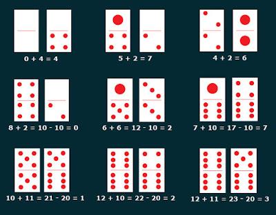 Pengertian BandarQ Online Dan Cara Mainnya Di Situs Poker Pulsa
