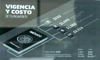 Cómo sacar Pasaporte Mexicano