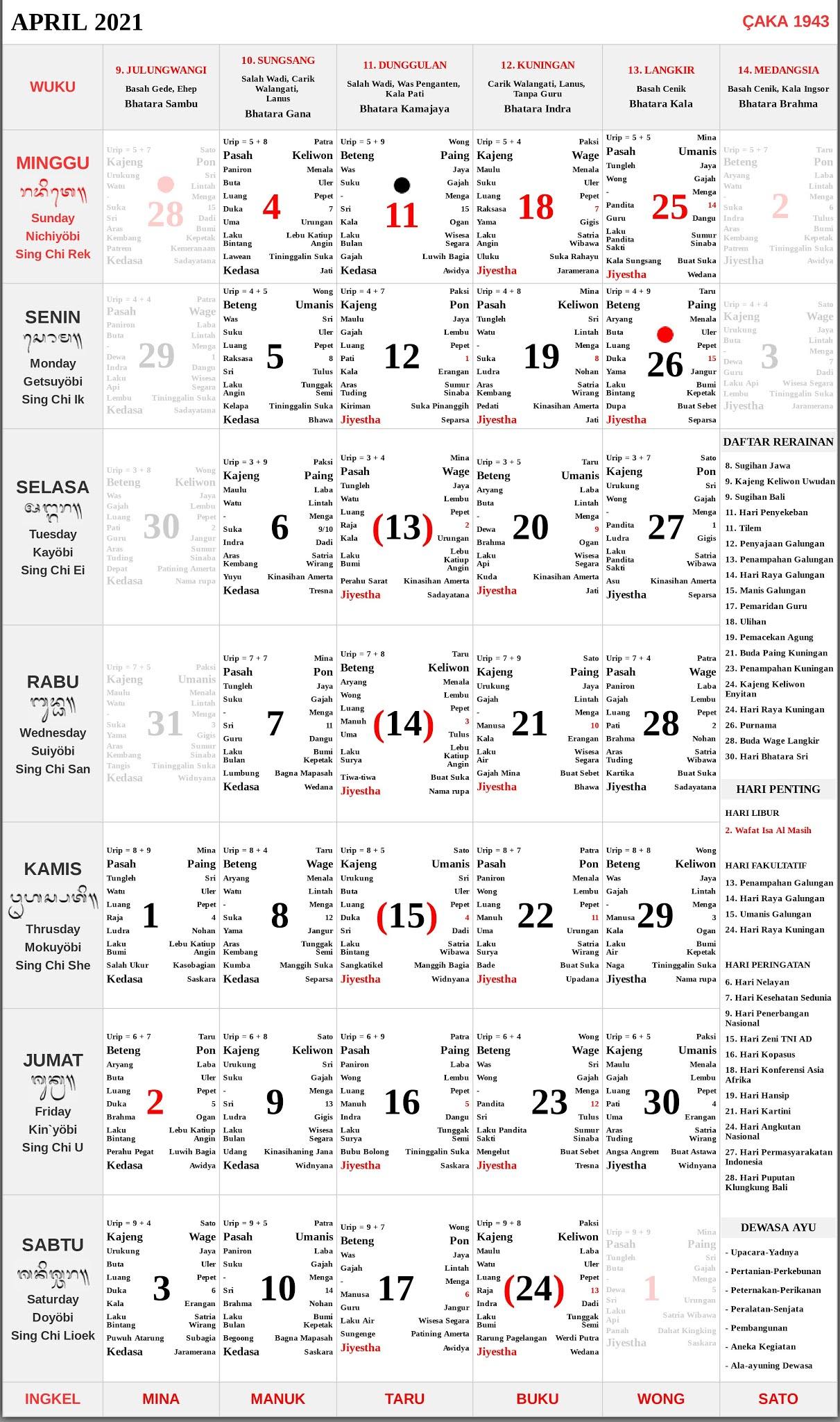 Kalender Bali April 2021 Lengkap Pdf Dan Jpg Enkosa Com Informasi Kalender Dan Hari Besar Bulan Januari Hingga Desember 2021