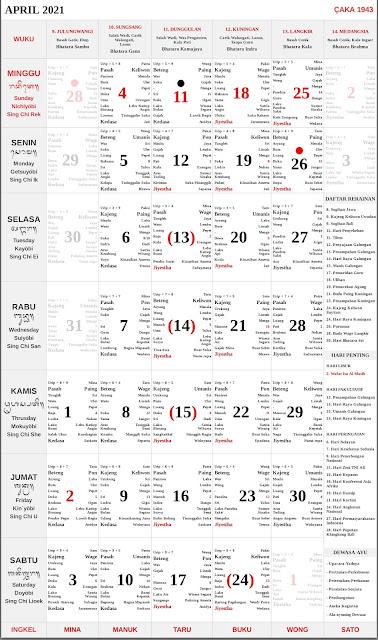 Kalender Bali April 2021 Lengkap PDF dan JPG