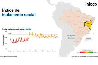 Isolamento social na Bahia