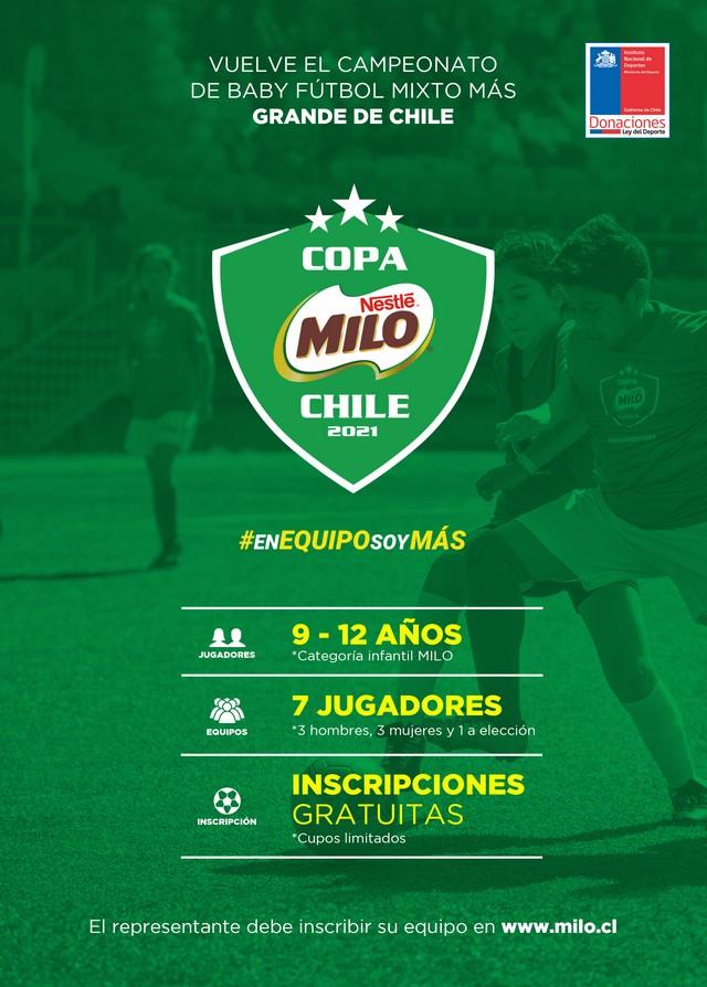 Copa MILO Chile