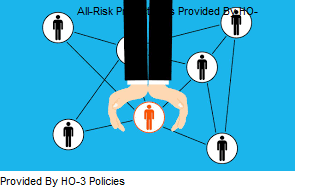 All-Risk Protection Is Provided By HO-3 Policies