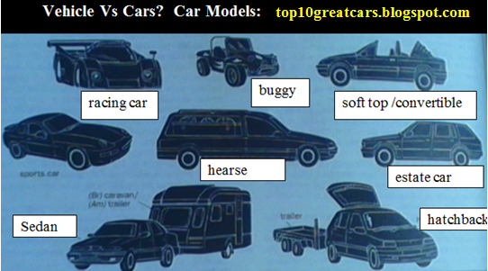 difference   vehicle   car    meaning   sedan suv convertible truck