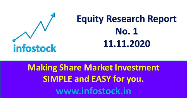 Stock Market Investment in India