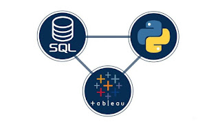 python-sql-tableau-integrating-python-sql-and-tableau