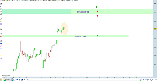 Trading cac40 27/05/20