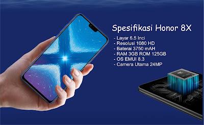 THR Anti Mainsteram, Honor Smartphone Hadiah Yang Keren Di Bulan Ramadhan