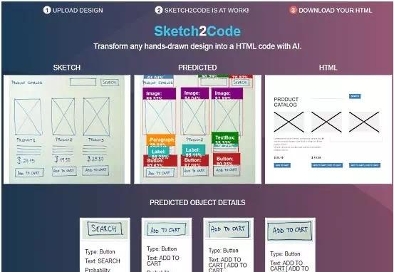 Ubah Gambar Tangan menjadi Kode HTML-3