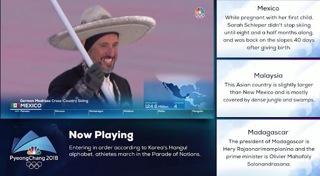 PyeongChang 2018 Winter Olympics Opening Ceremony Mexico German Madrazo flag bearer