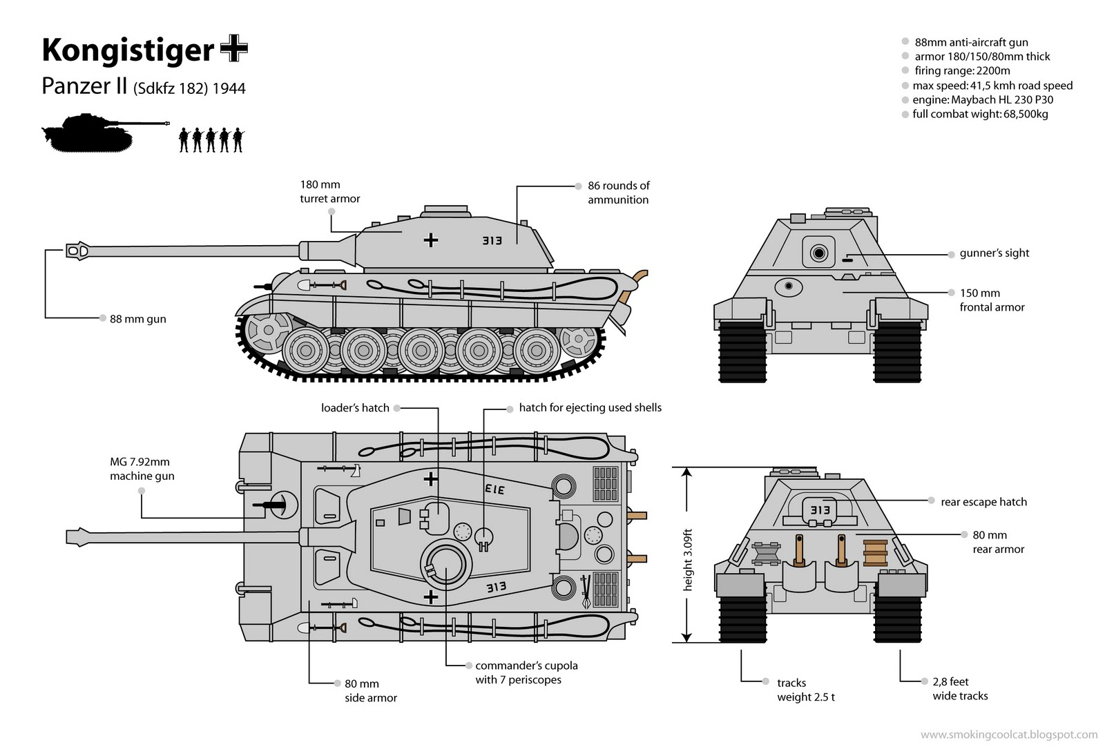 Ww1 Tank Diagram Air Fuel Ratio Meter Wiring Tiger Blueprint Free Engine Image For