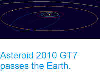 http://sciencythoughts.blogspot.com/2018/12/asteroid-2010-gt7-passes-earth.html