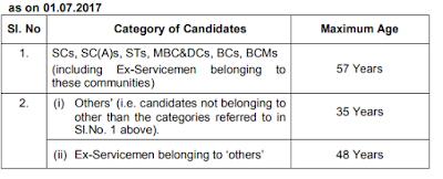 (MSRB) Recruitment 2017