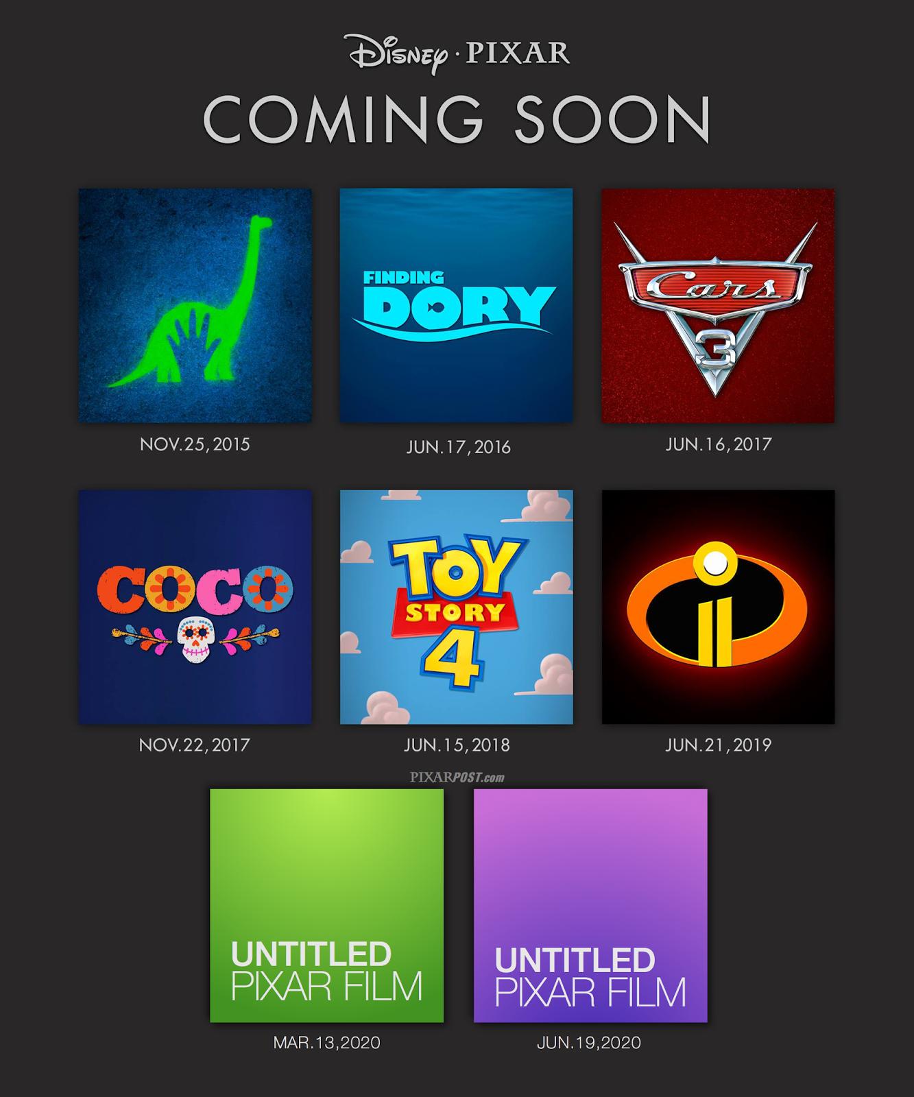 pair of untitled pixar films coming in 2020 pixar post