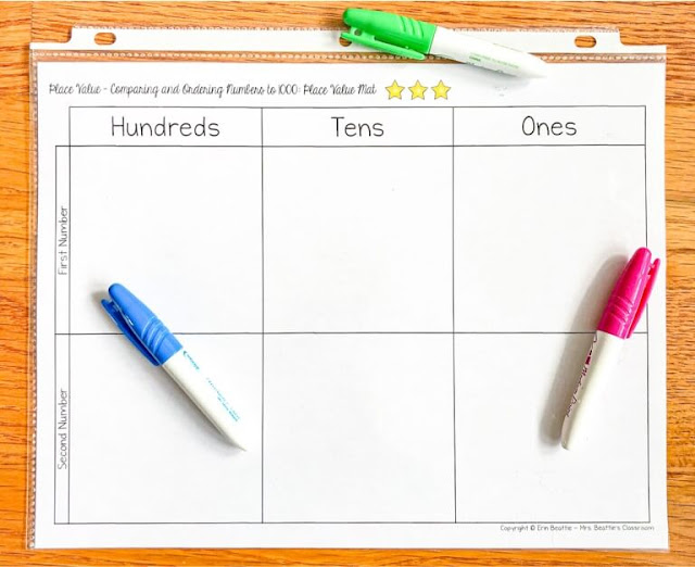 Photo of a math graphic organizer in a page protector with dry erase markers.