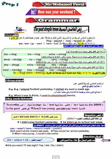 مذكرة شرح قواعد اللغة الانجليزية للصف الاول الاعدادى الترم الثانى 2020