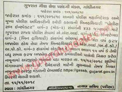 Gujarat Gaun Seva Pasandgi Mandal (GSSSB)