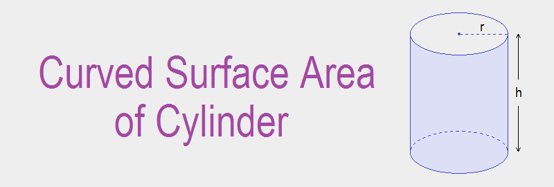 Curved Surface Area of Cylinder