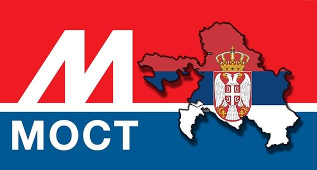 #ТВ #телевизија #Мост #Звечан #Косово #Метохија #Мапа #Карта
