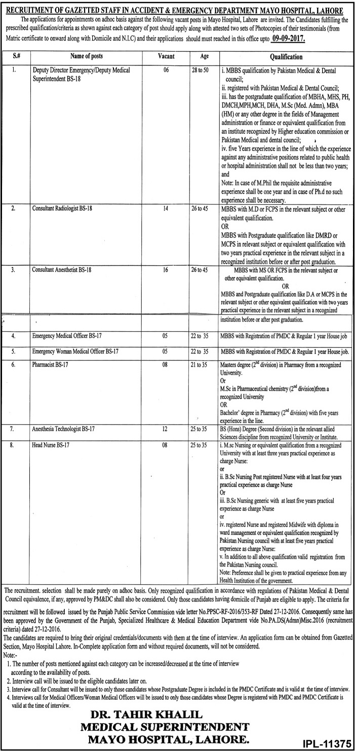 Doctors Jobs in Mayo Hospital Lahore 2017