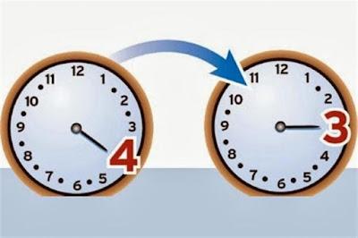 Αλλάζει η ώρα την Κυριακή 27 Οκτωβρίου