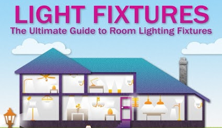 Light Fixtures bring Beautiful Lighting to Every Room of your Home or Business #infographic