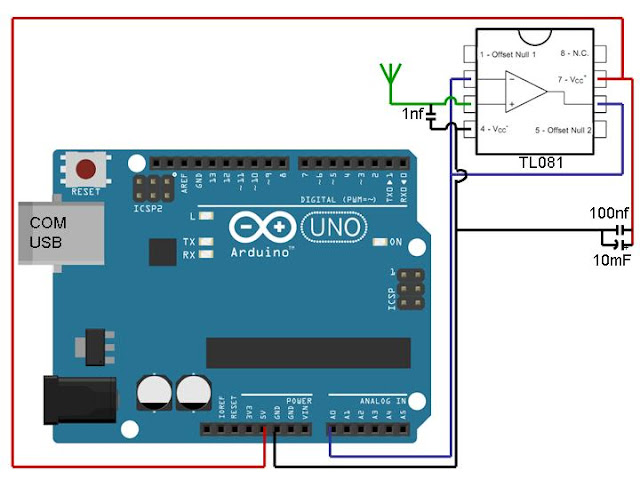 Dyson Lin Air-2 Arduino UNO devre tasarımı