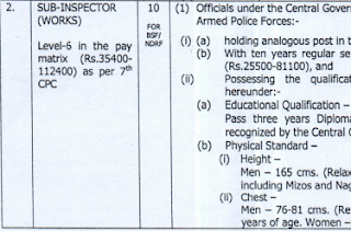 BSF SI Salary as per Pay Scale