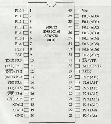 8051 programmer kit ~ 2embeddedrobotics