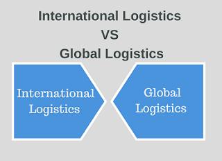 global logistics, LOJİSTİK VE TEDARİK ZİNCİRİ YÖNETİMİ