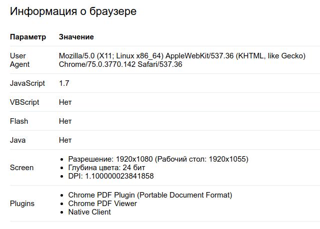 Как устранить утечку Ip-адреса в браузере Chrome?