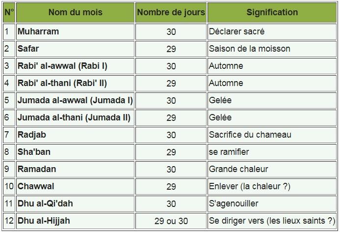 Calendrier Hegirien 1439.Fetes Musulmanes الأعياد الإسلامية Le Calendrier Musulman