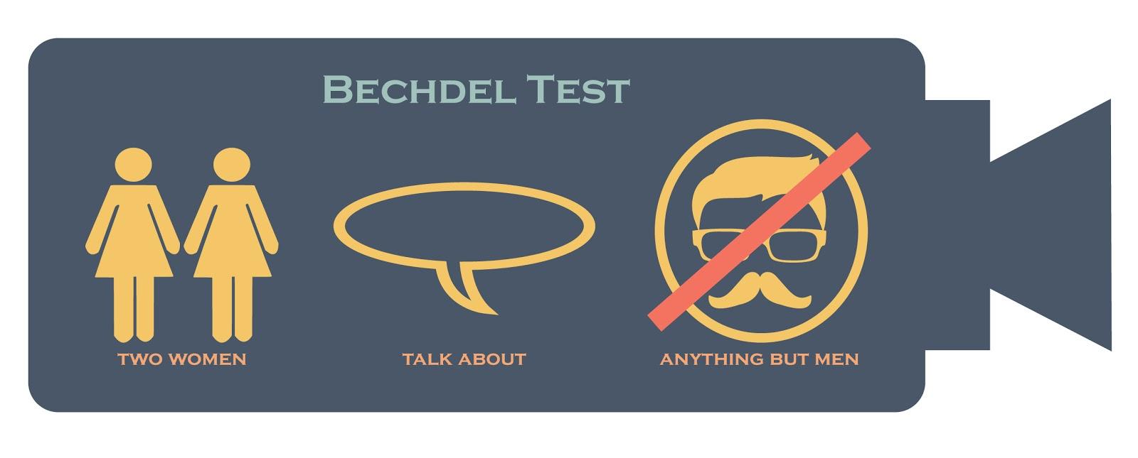 O Teste de Bechdel